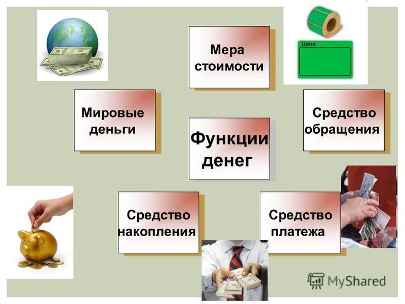 Функции денег Мера стоимости Средство обращения Средство платежа Средство накопления Мировые деньги