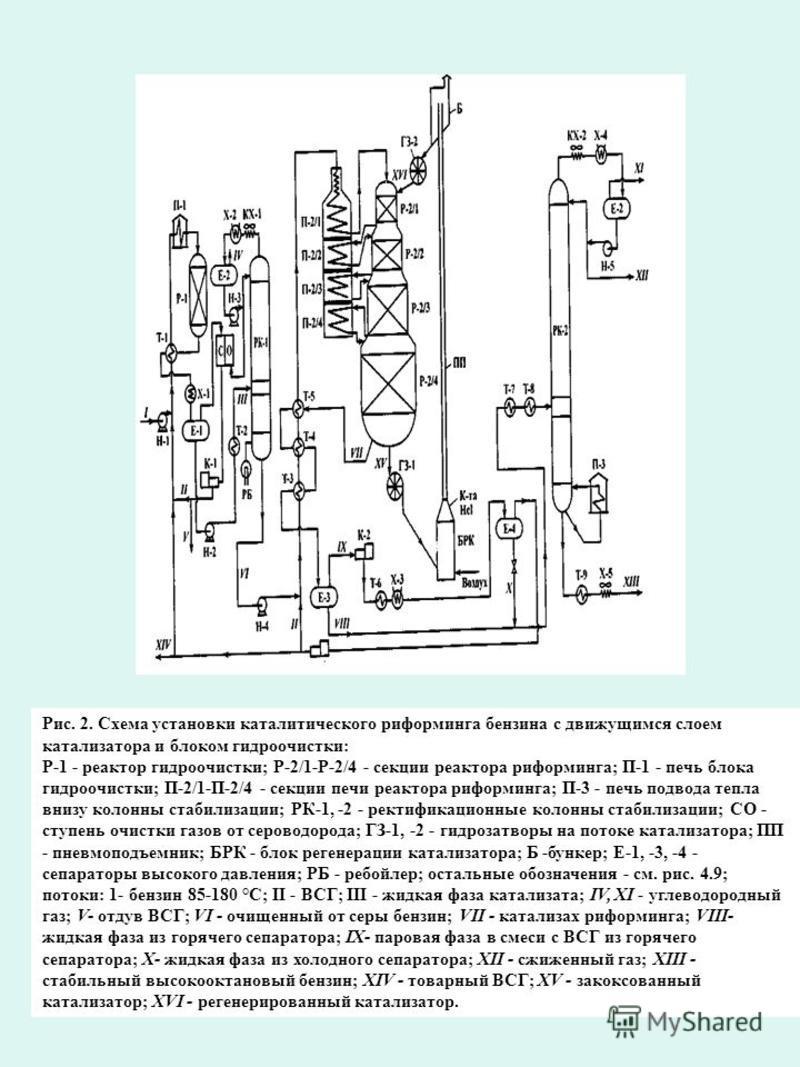 Рис. 2. Схема установки каталитического риформинга бензина с движущимся слоем катализатора и блоком гидроочистки: Р-1 - реактор гидроочистки; Р-2/1-Р-2/4 - секции реактора риформинга; П-1 - печь блока гидроочистки; П-2/1-П-2/4 - секции печи реактора