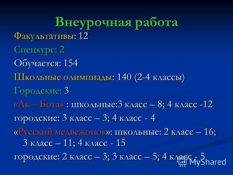Внеурочная работа Факультативы: 12 Спецкурс: 2 Обучается: 154 Школьные олимпиады: 140 (2-4 классы) Городские: 3 «Ак – Бота» : школьные:3 класс – 8; 4 класс -12 городские: 3 класс – 3; 4 класс - 4 «Русский медвежонок»: школьные: 2 класс – 16; 3 класс
