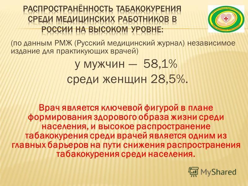 (по данным РМЖ (Русский медицинский журнал) независимое издание для практикующих врачей) у мужчин 58,1% среди женщин 28,5%. Врач является ключевой фигурой в плане формирования здорового образа жизни среди населения, и высокое распространение табакоку