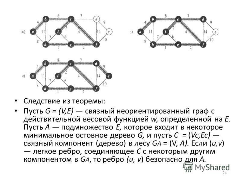 Следствие из теоремы: Пусть G = (V,E) связный неориентированный граф с действительной весовой функцией w, определенной на Е. Пусть А подмножество Е, которое входит в некоторое минимальное остовное дерево G, и пусть С = (Vc,Ec) связный компонент (дере