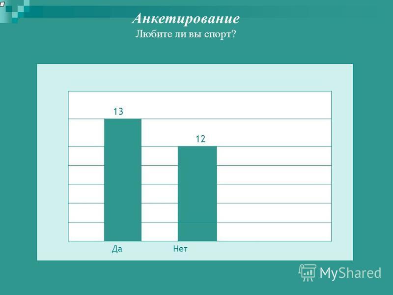 Анкетирование Любите ли вы спорт? 13 12 Да Нет