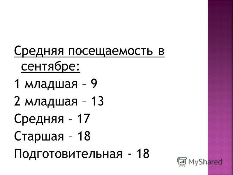 Средняя посещаемость в сентябре: 1 младшая – 9 2 младшая – 13 Средняя – 17 Старшая – 18 Подготовительная - 18