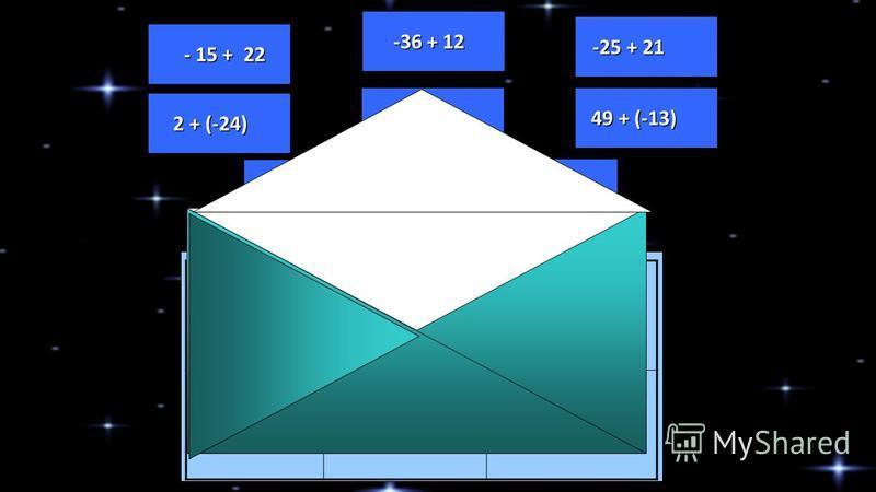 Правильно ли решены примеры? 1)-12 + 5 = - 7 2)34 + (- 49) = 15 3)-11 + 18 = -7 4)47 + (- 35) = 8 5)- 53 + 19 = -72 6)- 41 + 33 = 8 7)54 + (- 12) = -42 8)- 8 + 17 = 9 - 15 7 - 34 - 8 42