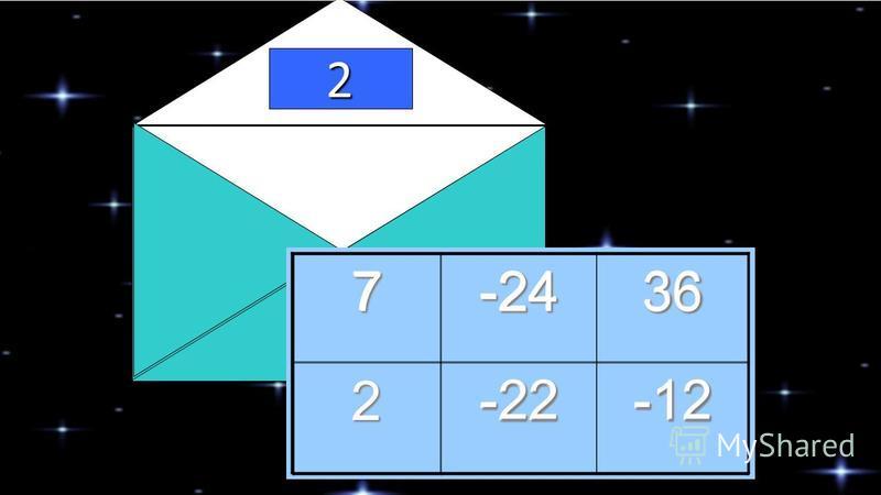 -12 + 32 -12 + 327 - 24 362 - 22 -12 14 + (-26) 14 + (-26) -14 + 16 -14 + 16 - 15 + 22 - 15 + 22 -36 + 12 -36 + 12 -25 + 21 -25 + 21 49 + (-13) 49 + (-13) 2 + (-24) 2 + (-24)
