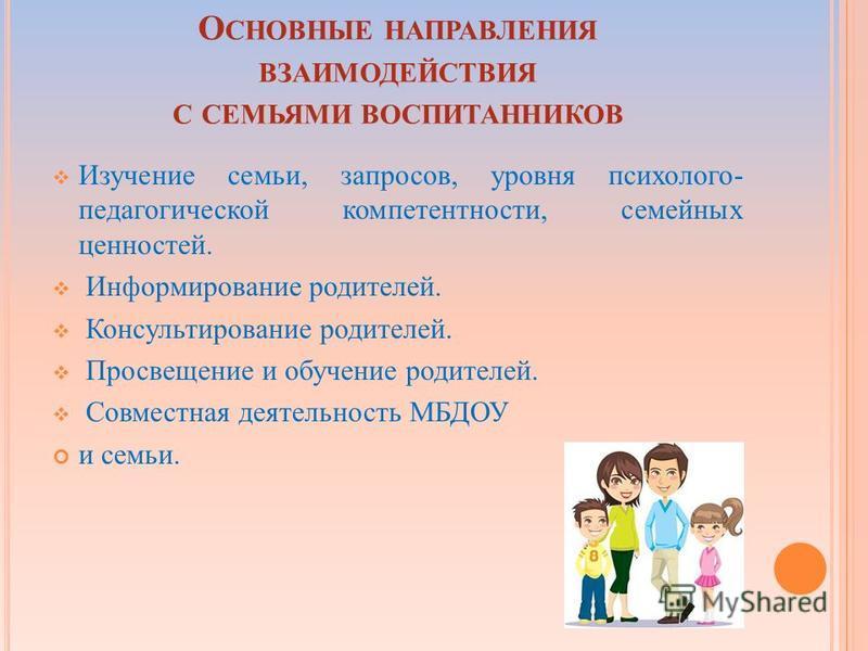 О СНОВНЫЕ НАПРАВЛЕНИЯ ВЗАИМОДЕЙСТВИЯ С СЕМЬЯМИ ВОСПИТАННИКОВ Изучение семьи, запросов, уровня психолого- педагогической компетентности, семейных ценностей. Информирование родителей. Консультирование родителей. Просвещение и обучение родителей. Совмес