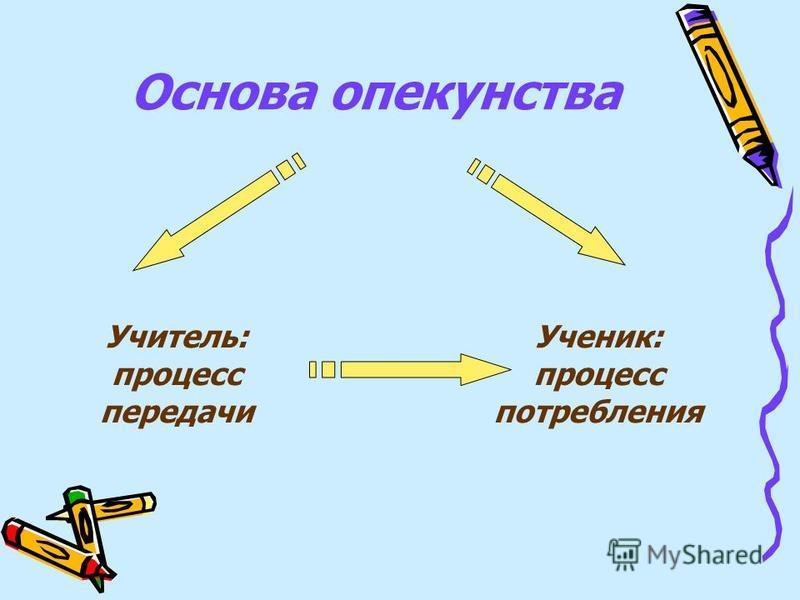 Основа опекунства Учитель: процесс передачи Ученик: процесс потребления