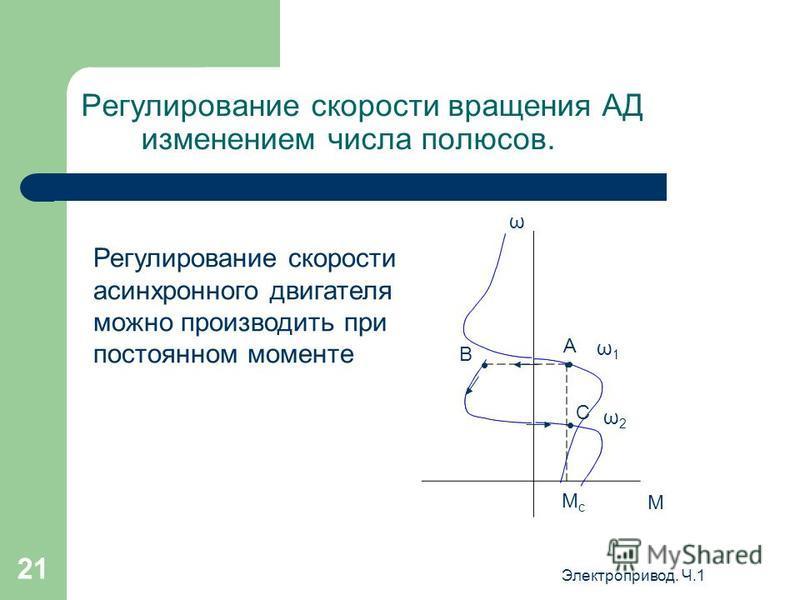 Электропривод. Ч.1 20 Регулирование скорости вращения АД изменением числа полюсов.