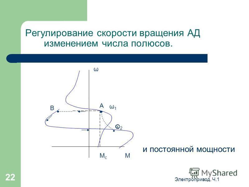 Электропривод. Ч.1 21 ω1ω1 ω2ω2 М ω МcМc Регулирование скорости вращения АД изменением числа полюсов. В А С Регулирование скорости асинхронного двигателя можно производить при постоянном моменте