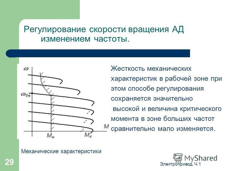 Электропривод. Ч.1 28 Регулирование скорости вращения АД изменением частоты. Для асинхронного двигателя можно приближенно принять Поэтому для сохранения постоянства магнитного потока необходимо производить регулирование с неизменным соотношением