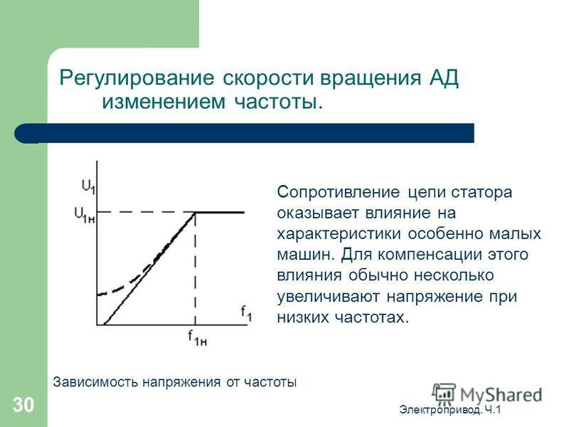 Электропривод. Ч.1 29 Регулирование скорости вращения АД изменением частоты. Механические характеристики Жесткость механических характеристик в рабочей зоне при этом способе регулирования сохраняется значительно высокой и величина критического момент