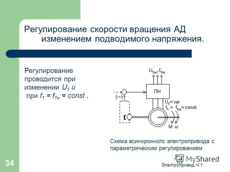 Электропривод. Ч.1 33 Регулирование скорости вращения АД изменением частоты. 8. Способ требует использования преобразователя частоты (ПЧ) - устройства, управляющего частотой и амплитудой выходного напряжения. Такие устройства - совершенные и доступны