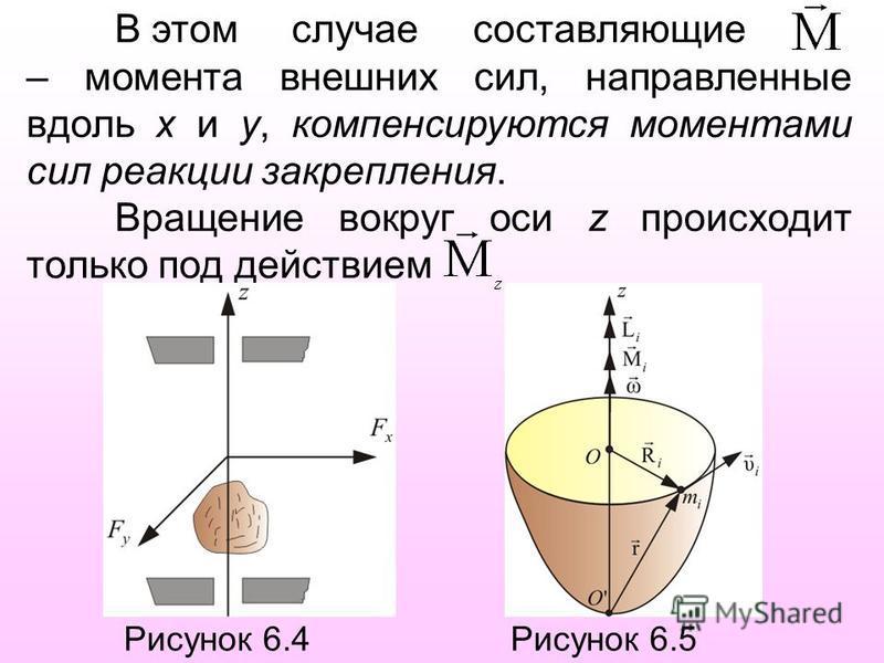 В этом случае составляющие – момента внешних сил, направленные вдоль x и y, компенсируются моментами сил реакции закрепления. Вращение вокруг оси z происходит только под действием Рисунок 6.4 Рисунок 6.5