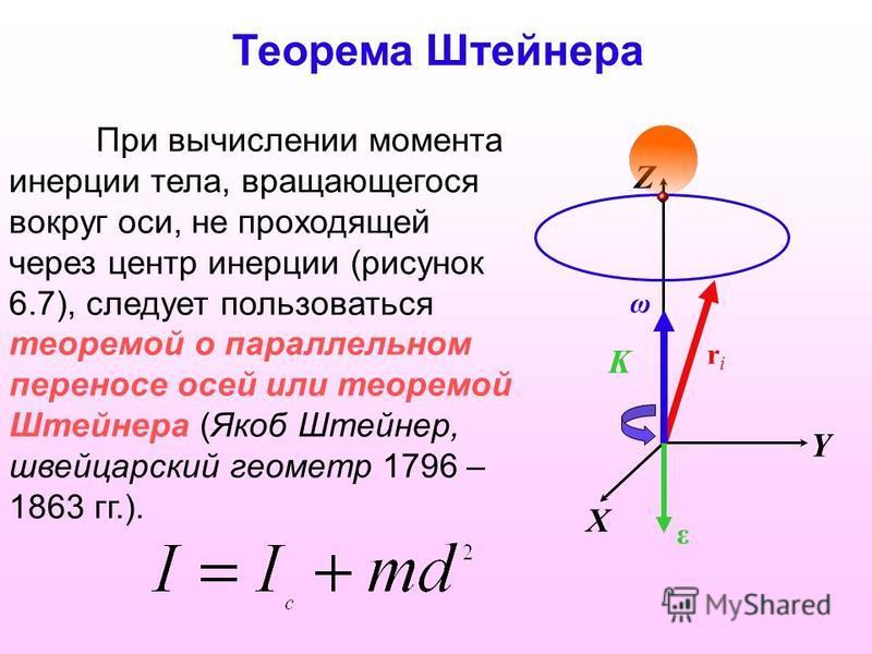 X Y Z K riri ω ε При вычислении момента инерции тела, вращающегося вокруг оси, не проходящей через центр инерции (рисунок 6.7), следует пользоваться теоремой о параллельном переносе осей или теоремой Штейнера (Якоб Штейнер, швейцарский геометр 1796 –