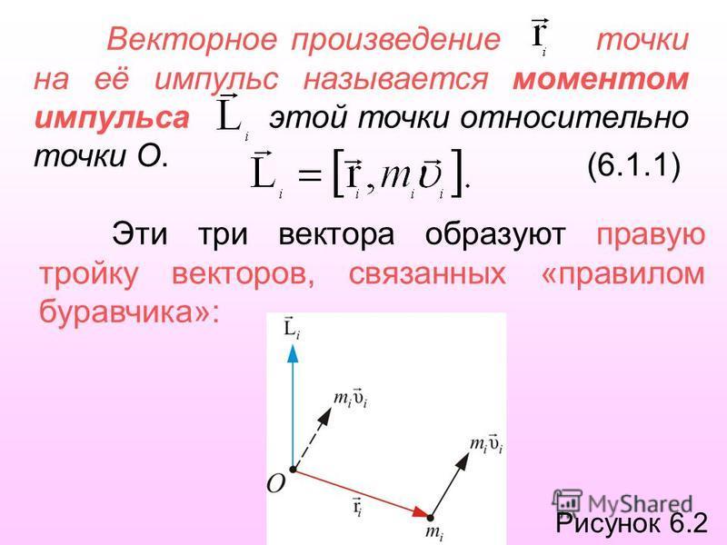 Векторное произведение точки на её импульс называется моментом импульса этой точки относительно точки О. (6.1.1) Эти три вектора образуют правую тройку векторов, связанных «правилом буравчика»: Рисунок 6.2