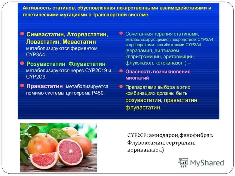 CYP2C9: амиодарон, фенофибрат. Флувоксамин, сертралин, вориканазол )