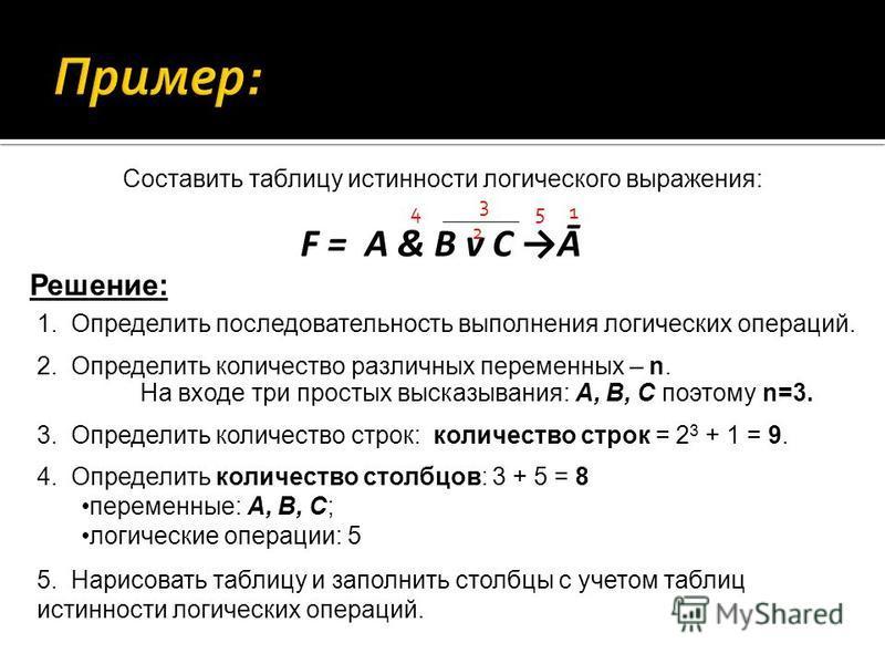 4. Определить количество столбцов: 3 + 5 = 8 переменные: А, В, С; логические операции: 5 F = A & B v C Ā Решение: Составить таблицу истинности логического выражения: 1. Определить последовательность выполнения логических операций. 1 2 3 45 2. Определ