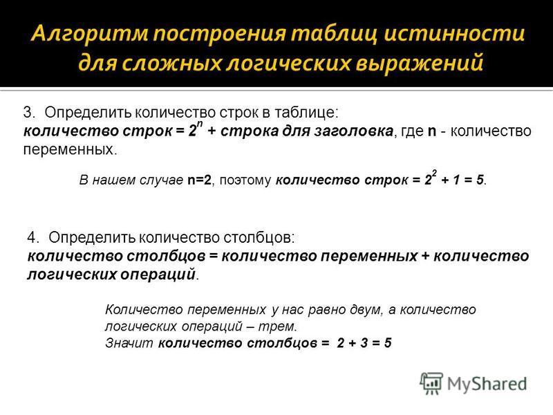 3. Определить количество строк в таблице: количество строк = 2 n + строка для заголовка, где n - количество переменных. В нашем случае n=2, поэтому количество строк = 2 2 + 1 = 5. 4. Определить количество столбцов: количество столбцов = количество пе