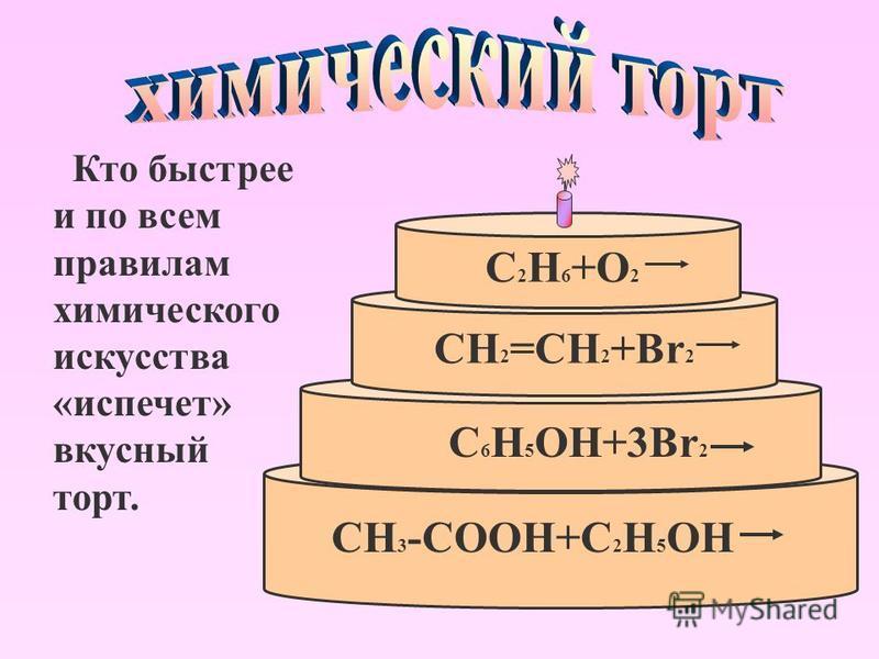 СН 2 =СН 2 +Вr 2 С 2 Н 6 +О 2 Кто быстрее и по всем правилам химического искусства «испечет» вкусный торт. СН 3 -СООН+С 2 Н 5 ОН С 6 Н 5 ОН+3Вr 2