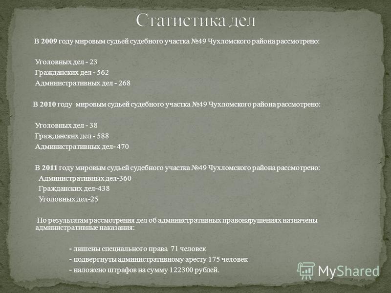 В 2009 году мировым судьей судебного участка 49 Чухломского района рассмотрено: Уголовных дел - 23 Гражданских дел - 562 Административных дел - 268 В 2010 году мировым судьей судебного участка 49 Чухломского района рассмотрено: Уголовных дел - 38 Гра
