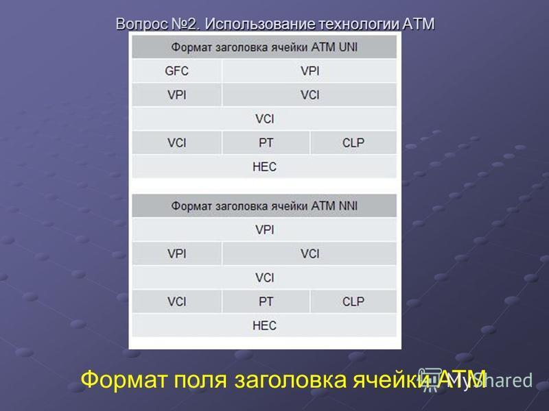 Формат поля заголовка ячейки АТМ