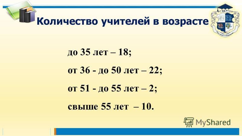 Количество учителей в возрасте до 35 лет – 18; от 36 - до 50 лет – 22; от 51 - до 55 лет – 2; свыше 55 лет – 10.