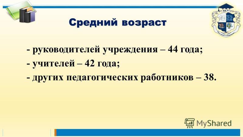 Средний возраст - руководителей учреждения – 44 года; - учителей – 42 года; - других педагогических работников – 38.