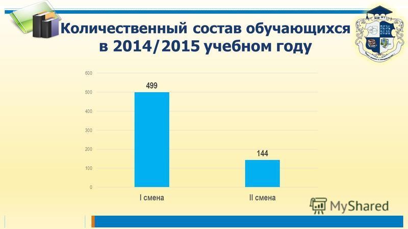 Количественный состав обучающихся в 2014/2015 учебном году