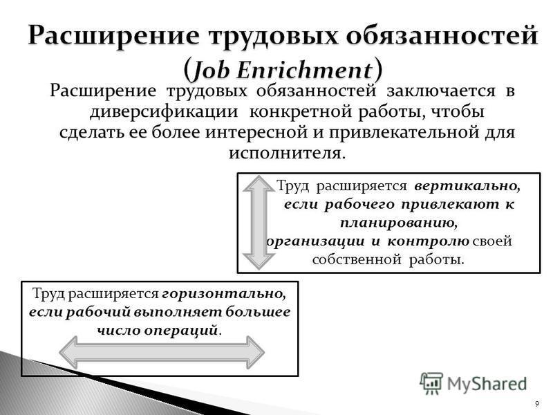 Расширение трудовых обязанностей заключается в диверсификации конкретной работы, чтобы сделать ее более интересной и привлекательной для исполнителя. 9 Труд расширяется горизонтально, если рабочий выполняет большее число операций. Труд расширяется ве