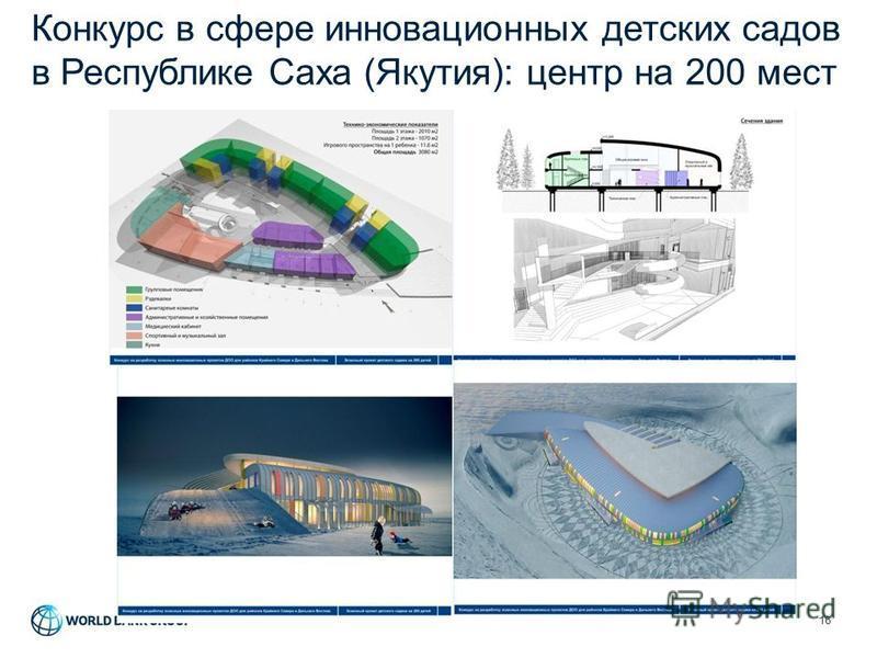 Конкурс в сфере инновационных детских садов в Республике Саха (Якутия): центр на 200 мест 16
