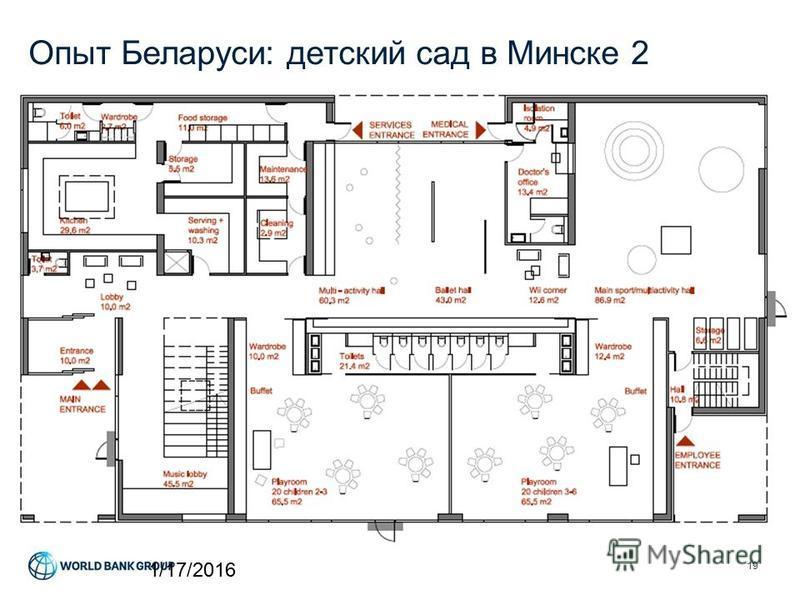 Опыт Беларуси: детский сад в Минске 2 1/17/2016 19