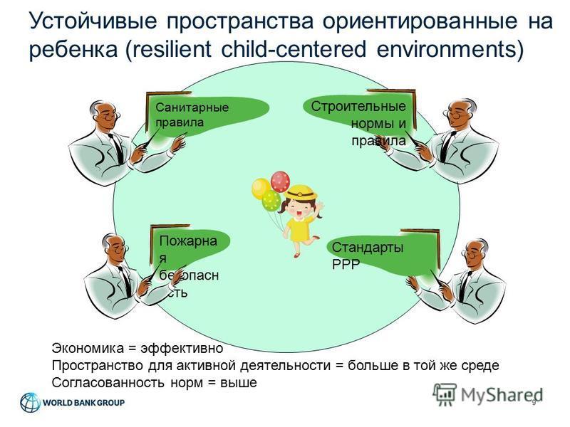 Устойчивые пространства ориентированные на ребенка (resilient child-centered environments) 9 9 Стандарты РРР Строительные нормы и правила Экономика = эффективно Пространство для активной деятельности = больше в той же среде Согласованность норм = выш