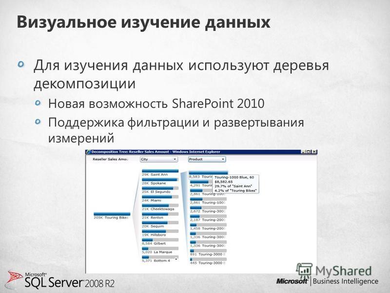 Визуальное изучение данных Для изучения данных используют деревья декомпозиции Новая возможность SharePoint 2010 Поддержика фильтрации и развертывания измерений