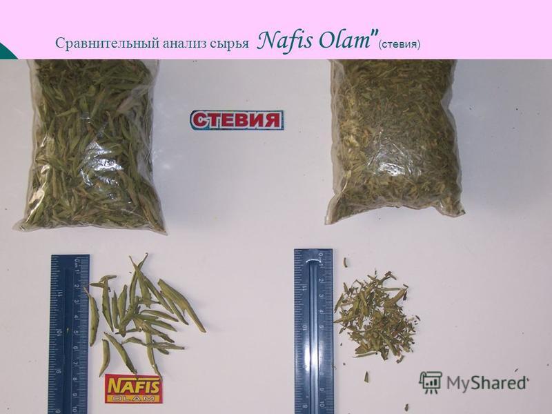 Сравнительный анализ сырья Nafis Olam (стевия)