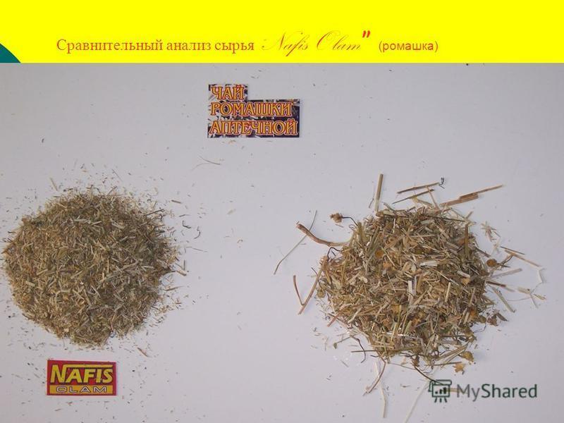 Сравнительный анализ сырья Nafis Olam (ромашка)