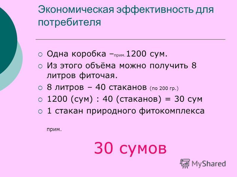 Экономическая эффективность для потребителя Одна коробка – прим. 1200 сум. Из этого объёма можно получить 8 литров фиточая. 8 литров – 40 стаканов (по 200 гр.) 1200 (сум) : 40 (стаканов) = 30 сум 1 стакан природного фитокомплекса прим. 30 сумов