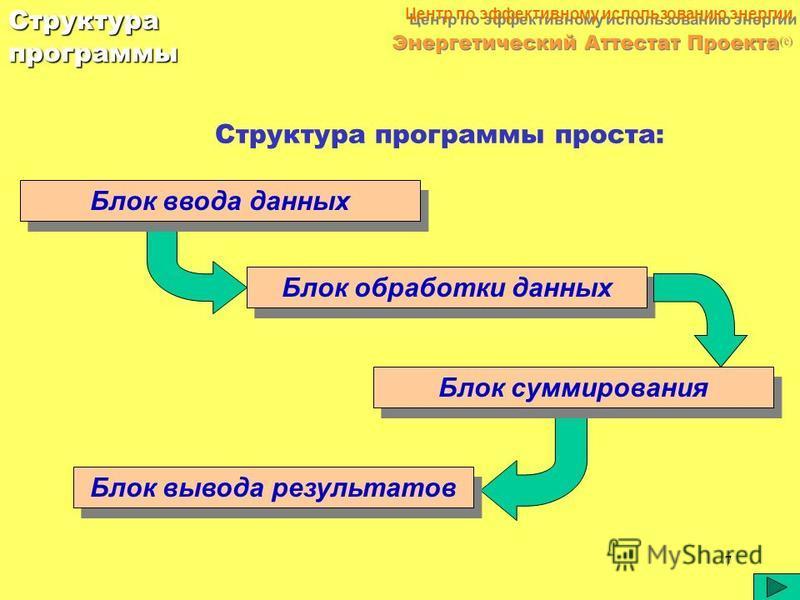 6 3. Появление кнопки в правом нижнем углу экрана означает окончание сюжета слайда. 2. Отказ от просмотра текущего слайда и переход к следующему (возврат к предыдущему) осуществляется клавишами [ ] [ ] в течение первых 3 секунд показа слайда на экран