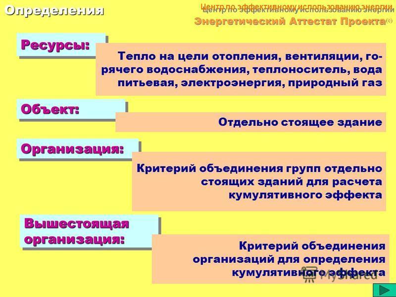 7Структурапрограммы Блок вывода результатов Структура программы проста: Блок ввода данных Блок обработки данных Блок суммирования Центр по эффективному использованию энергии Энергетический Аттестат Проекта (c)