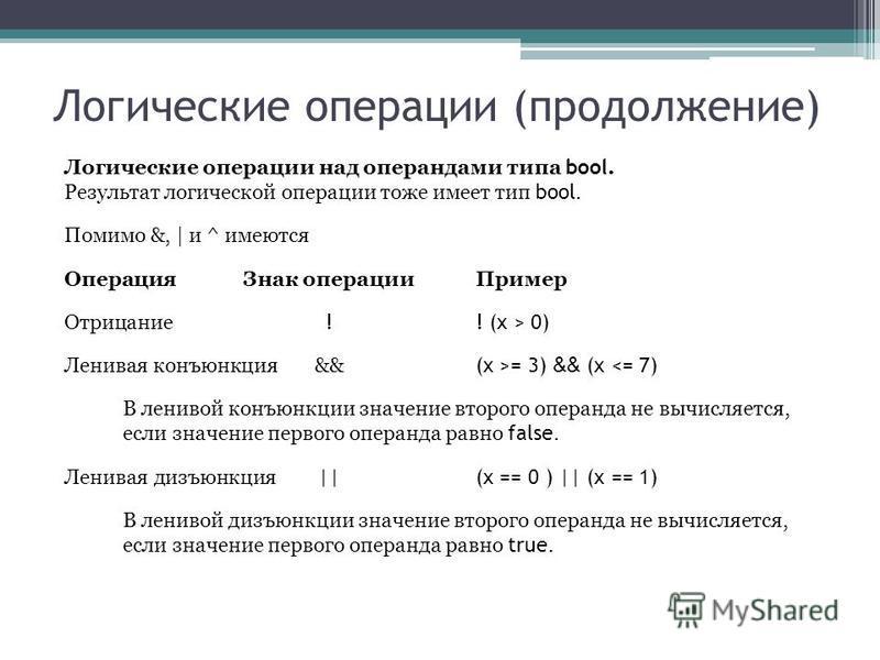 Логические операции (продолжение) Логические операции над операндами типа bool. Результат логической операции тоже имеет тип bool. Помимо &, | и ^ имеются Операция Знак операции Пример Отрицание !! (x > 0) Ленивая конъюнкция&& (x >= 3) && (x <= 7) В