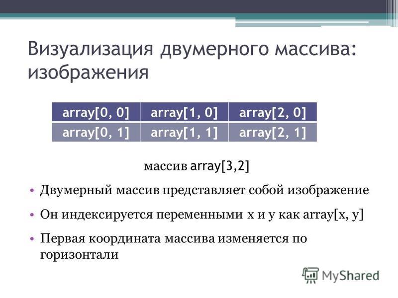 Визуализация двумерного массива: изображения array[0, 0]array[1, 0]array[2, 0] array[0, 1]array[1, 1]array[2, 1] массив array[3,2] Двумерный массив представляет собой изображение Он индексируется переменными x и y как array[x, y] Первая координата ма