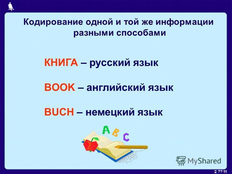 КНИГА – русский язык BOOK – английский язык BUCH – немецкий язык Кодирование одной и той же информации разными способами