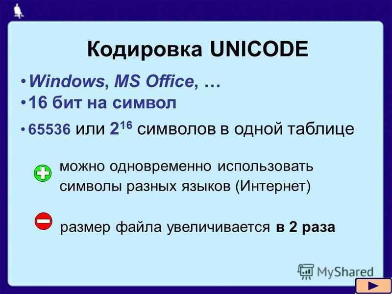 Кодировка UNICODE Windows, MS Office, … 16 бит на символ 65536 или 2 16 символов в одной таблице можно одновременно использовать символы разных языков (Интернет) размер файла увеличивается в 2 раза