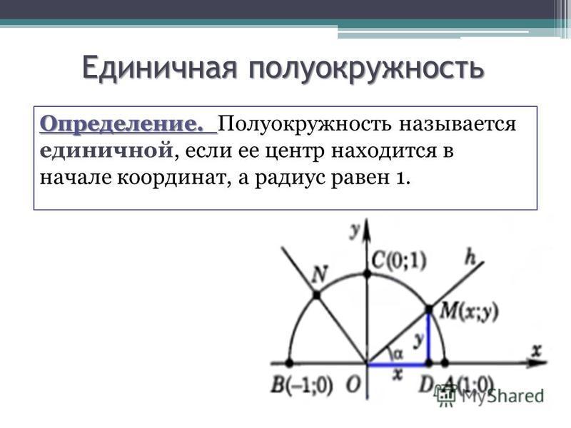 Единичная полуокружность Определение. Определение. Полуокружность называется единичной, если ее центр находится в начале координат, а радиус равен 1.