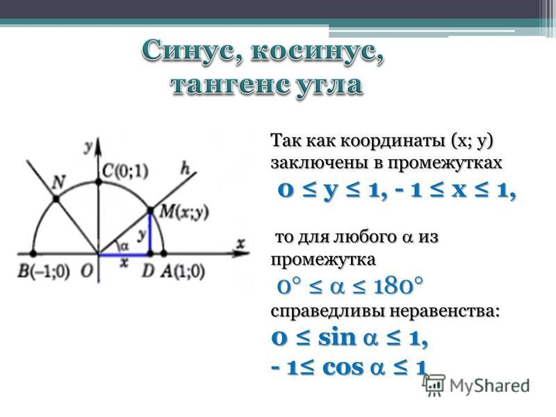 Так как координаты (х; у) заключены в промежутках 0 у 1, - 1 х 1, 0 у 1, - 1 х 1, то для любого из промежутка то для любого из промежутка 0 180 0 180 справедливы неравенства: 0 sin 1, - 1 cos 1