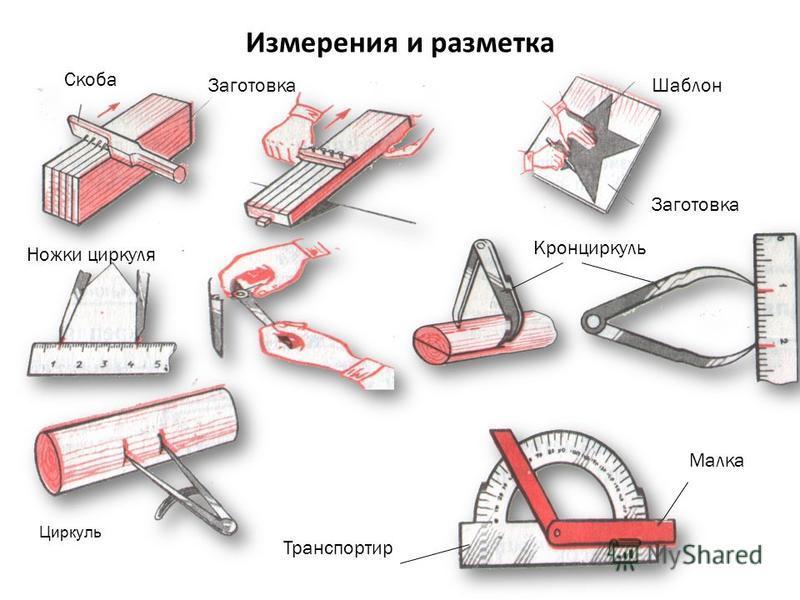 Скоба Заготовка Шаблон Заготовка Кронциркуль Ножки циркуля Транспортир Малка Измерения и разметка Циркуль