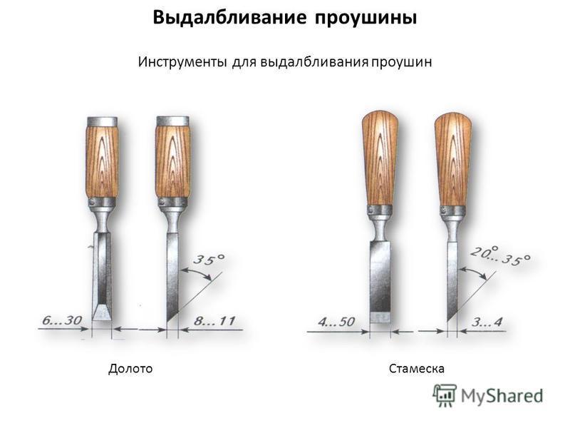Выдалбливание проушины Инструменты для выдалбливания проушин Долото Стамеска