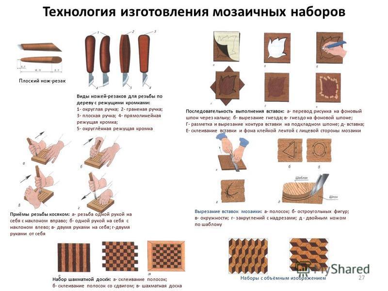 Технология изготовления мозаичных наборов Плоский нож-резак Виды ножей-резаков для резьбы по дереву с режущими кромками: 1- округлая ручка; 2- граненая ручка; 3- плоская ручка; 4- прямолинейная режущая кромка; 5- округлённая режущая кромка Приёмы рез