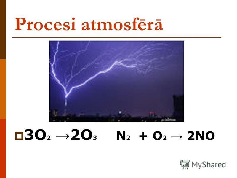 Procesi atmosfērā 3O 2 2O 3 N 2 + O 2 2NO
