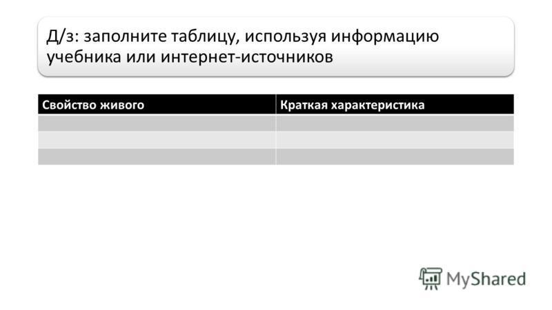 Д/з: заполните таблицу, используя информацию учебника или интернет-источников Свойство живого Краткая характеристика