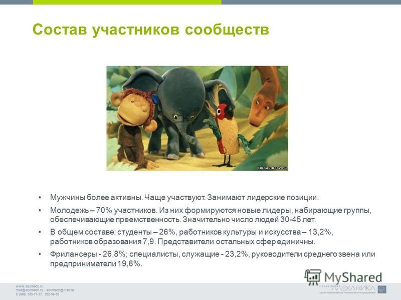 www.socmech.ru mail@socmech.ru, socmech@mail.ru 8 (846) 333-77-97, 332-56-93 Состав участников сообществ Мужчины более активны. Чаще участвуют. Занимают лидерские позиции. Молодежь – 70% участников. Из них формируются новые лидеры, набирающие группы,